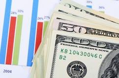 美元钞票与图表的 免版税图库摄影