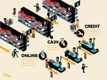 美好的信息图形设计等量付款在零售商商店花费金钱 免版税库存图片