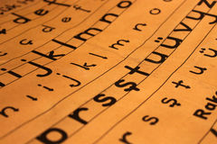 老字母表 免版税库存照片