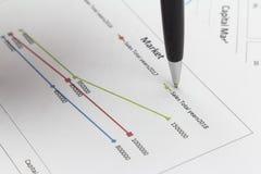 聚焦综合报告和分析金融市场的市场计划 免版税库存图片
