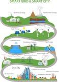 聪明的城市和聪明的栅格概念 库存例证