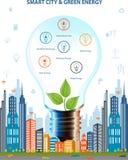 聪明的城市概念和绿色能量 免版税库存图片