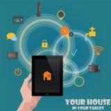 聪明的家庭探测器控制概念通过片剂 免版税库存图片