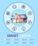 聪明的家庭控制象模板Infographic横幅现代技术系统  向量例证