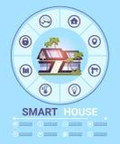聪明的家庭控制象模板Infographic横幅现代技术系统  库存例证