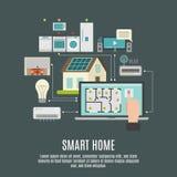 聪明的房子iot平的象海报 免版税库存图片
