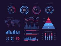 聪明的技术hud交互式盘区 数据筛选与图,图 传染媒介未来派ui infographics 皇族释放例证