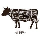 肉裁减 免版税库存照片