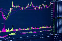 股市图表和烛台图金融投资概念的 免版税库存照片