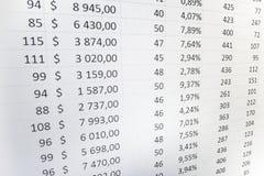 股市引述图表 免版税库存图片
