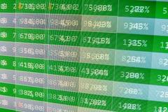 股市引述图表 图库摄影