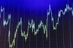 股市引述图表 库存照片