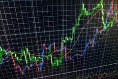 股市行情在显示器活网上屏幕上的图图表显示  赢利,资本成长和财政成功概念 免版税库存照片