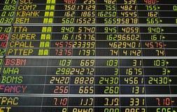 股市行情显示 免版税库存照片