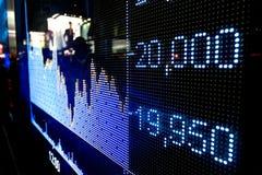 股市价格显示摘要 库存图片