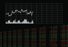 股市 库存例证