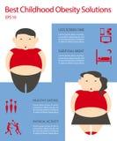 肥胖病infographic模板 皇族释放例证