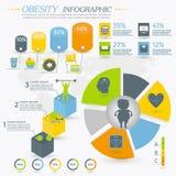 肥胖病Infographic 向量例证