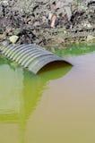 肮脏的水 免版税库存照片