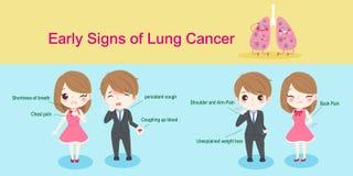 肺癌概念 免版税库存图片