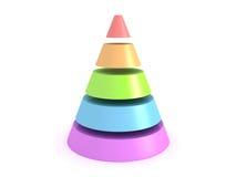 背景五颜六色的锥体发光的白色 库存照片
