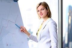 背景商业查出在存在微笑的白人妇女 在背景的介绍 免版税库存图片