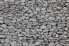 背景石纹理墙壁 免版税库存照片