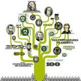 背景货币结构树 库存例证