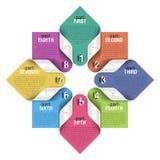八部分周期设计模板 免版税图库摄影