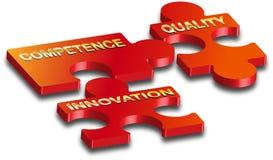 能力创新难题质量 库存例证