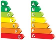 能源图表 免版税库存照片