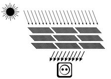 能源太阳系 免版税库存图片
