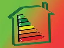能源房子评级 免版税库存照片