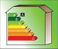 能源房子费率 库存照片