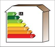 能源房子费率 免版税库存照片
