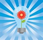 能源 免版税库存图片