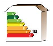 能源f房子费率 免版税库存图片