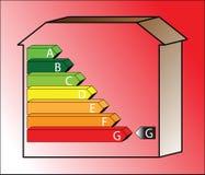 能源g房子费率 库存照片