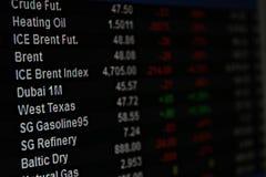 能量未来或石油期货市场数据显示关于显示器 图库摄影