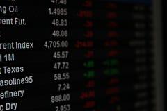 能量未来或石油期货市场数据显示关于显示器 免版税图库摄影