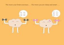 脑子动画片锻炼 库存图片