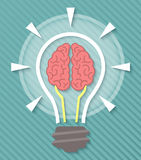 脑子和想法电灯泡概念 免版税库存照片