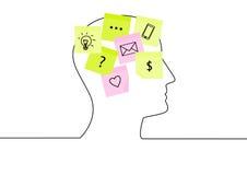 脑子和想法 免版税库存图片