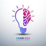 脑子想法 库存照片