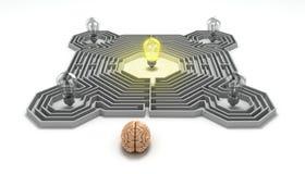 脑子概念是查寻的想法在入口 库存例证