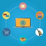 膝上型计算机网上购物 免版税图库摄影