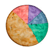 自创苹果饼被标记当圆形统计图表 免版税库存照片