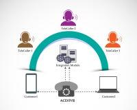 自动呼叫发行和交互式语音回应的过程 库存例证