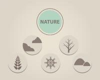 自然标志 免版税图库摄影