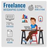 自由职业者的Infographic元素 重点玻璃宏观人工作 免版税库存图片